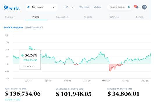 Crypto Portfolio - Analytics Wisly