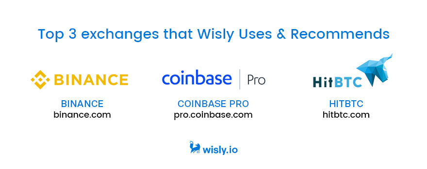 Best Crypto Exchanges - Coinbase Pro, Binance and HitBTC - Wisly.io