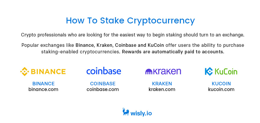 How to Stake Cryptocurrencies - Wisly Crypto Wallet