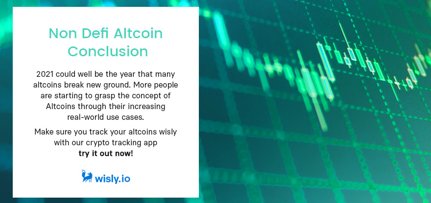 Altcoin Crypto Wallet Wisly 2021